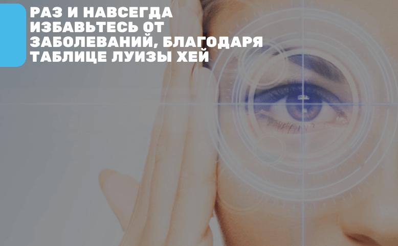 причины заболеваний с глазами от Луизы Хей